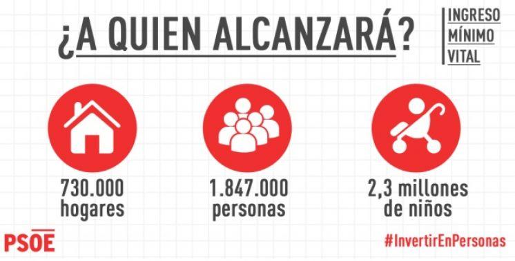 El Gobierno dignifica a España aprobando un Ingreso Mínimo Vital que combate la exclusión social